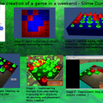 Slime Dungeon Infographic